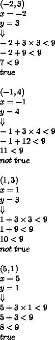 (-2,3) \\x=-2 \\y=3 \\ \Downarrow \\-2+3 \times 3<9 \\-2+9<9 \\7<9 \\true \\ \\(-1,4) \\ x=-1 \\ y=4 \\ \Downarrow \\-1+3 \times 4<9 \\-1+12 < 9 \\11<9 \\not \ true \\ \\(1,3) \\ x=1 \\ y=3 \\ \Downarrow \\1+3 \times 3<9 \\1+9<9 \\10<9 \\ not \ true \\ \\(5,1) \\x=5 \\ y=1 \\ \Downarrow \\5+3 \times 1<9 \\5+3 <9 \\8<9 \\true