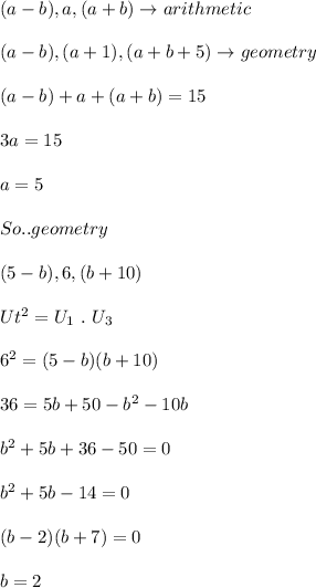(a - b), a, (a + b) \rightarrow arithmetic \\  \\ (a - b), (a + 1), (a + b + 5) \rightarrow geometry \\  \\ (a - b) + a + (a + b) = 15 \\  \\ 3a = 15 \\  \\ a = 5 \\  \\ So . .geometry \\  \\ (5 - b), 6, (b + 10) \\  \\ Ut^2 = U_1 \ . \  U_3 \\  \\ 6^2 = (5 - b)(b + 10) \\  \\ 36 = 5b + 50 - b^2 - 10b \\  \\ b^2 + 5b + 36 - 50 = 0 \\  \\ b^2 + 5b - 14 = 0 \\  \\ (b - 2)(b + 7) = 0\\ \\b =2