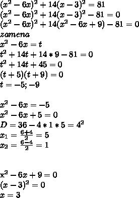 (x^2-6x)^2+14(x-3)^2=81\\(x^2-6x)^2+14(x-3)^2-81=0\\(x^2-6x)^2+14(x^2-6x+9)-81=0\\zamena\\x^2-6x=t\\t^2+14t+14*9-81=0\\t^2+14t+45=0\\(t+5)(t+9)=0\\t=-5;-9\\\\x^2-6x=-5\\x^2-6x+5=0\\D=36-4*1*5=4^2\\x_{1}=\frac{6+4}{2}=5\\x_{2}=\frac{6-4}{2}=1\\\\x^2-6x+9=0\\(x-3)^2=0\\x=3