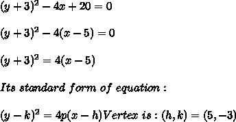 (y+3)^2-4x +20 =0 \\ \\ (y+3)^2-4(x -5) =0 \\ \\ (y+3)^2=4(x -5) \\ \\Its \ standard \ form \ of \ equation: \\ \\(y-k)^2=4p(x-h) Vertex \ is : (h,k) = (5,-3)