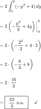 =\displaystyle 2\int_0^2 (-y^2+4)\,dy\\\ =2\left(-\frac{y^3}{3}+4y \right )\bigg|_0^2\\\ =2\cdot \left(-\frac{2^3}{3}+4\cdot 2 \right )\\\ =2\cdot \left(-\frac{8}{3}+8 \right )\\\ =2\cdot \frac{16}{3}\\\ =\boxed{\begin{array}{c}\dfrac{32}{3}\mathrm{~u.a.}\end{array}}~~~~\checkmark