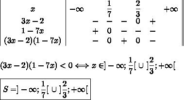 \begin{array}{ c ccccccc  }x&-\infty&&\dfrac{1}{7}&&\dfrac{2}{3}&&+\infty\\ 3x-2&&-&-&-&0&+&\\ 1-7x&&+&0&-&-&-&\\ (3x-2)(1-7x)&&-&0&+&0&-& \\\end{array}\\\\\\(3x-2)(1-7x) < 0 \Longleftrightarrow x\in]-\infty;\dfrac{1}{7}[\ \cup\ ]\dfrac{2}{3};+\infty[\\\\\boxed{S=]-\infty;\dfrac{1}{7}[\ \cup\ ]\dfrac{2}{3};+\infty[}