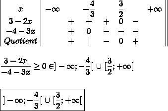 \begin{array}{|c|ccccccc||}x&-\infty&&-\dfrac{4}{3}&&\dfrac{3}{2}&&+\infty\\ 3-2x&&+&+&+&0&-&\\ -4-3x&&+&0&-&-&-&\\ Quotient&&+&|&-&0&+& \\\end{array}\\\\\\\dfrac{3-2x}{-4-3x}\ge0\Longleftrightarrowx\in]-\infty;-\dfrac{4}{3}[\ \cup\ [\dfrac{3}{2};+\infty[\\\\\\\boxed{]-\infty;-\dfrac{4}{3}[\ \cup\ [\dfrac{3}{2};+\infty[}