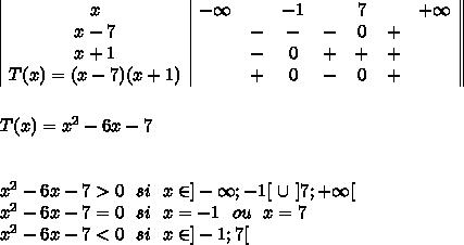 \begin{array}{|c|ccccccc||}x&-\infty&&-1&&7&&+\infty\\ x-7&&-&-&-&0&+&\\ x+1&&-&0&+&+&+&\\ T(x)=(x-7)(x+1)&&+&0&-&0&+& \\\end{array}\\\\\\T(x)=x^2-6x-7\\\\\\x^2-6x-7>0\ \ si\ \ x\in]-\infty;-1[\ \cup\ ]7;+\infty[\\x^2-6x-7=0\ \ si\ \  x = -1\ \ ou\ \ x=7\\x^2-6x-7<0\ \ si\ \ x\in]-1;7[\end{matrix}\right.