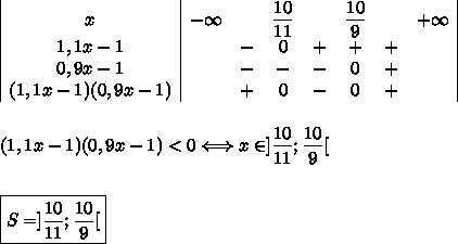 \begin{array}{|c|ccccccc|}x&-\infty&&\dfrac{10}{11}&&\dfrac{10}{9}&&+\infty \ 1,1x-1&&-&0&+&+&+&\0,9x-1&&-&-&-&0&+&\ (1,1x-1)(0,9x-1)&&+&0&-&0&+&\ \end{array}\\\ (1,1x-1)(0,9x-1)<0\Longleftrightarrow x\in]\dfrac{10}{11};\dfrac{10}{9}[\\\\boxed{S=]\dfrac{10}{11};\dfrac{10}{9}[}