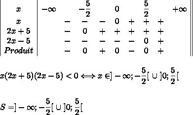 \begin{array}{|c|ccccccccc||}x&-\infty&&-\dfrac{5}{2}&&0&&\dfrac{5}{2}&&+\infty\ x&&-&-&-&0&+&+&+&\2x+5&&-&0&+&+&+&+&+&\2x-5&&-&-&-&-&-&0&+&\Produit&&-&0&+&0&-&0&+&\\end{array}\\\x(2x+5)(2x-5)<0\Longleftrightarrow x\in ]-\infty;-\dfrac{5}{2}[\ \cup\ ]0;\dfrac{5}{2}[\\\S=]-\infty;-\dfrac{5}{2}[\ \cup\ ]0;\dfrac{5}{2}[