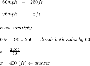 \begin{array}{ccc}60mph&-&250ft\\96mph&-&xft\end{array}\\\cross\ multiply\\60x=96\times250\ \ \ \ |divide\ both\ sides\ by\ 60\\x=\frac{24000}{60}\\x=400\ (ft)\leftarrow answer