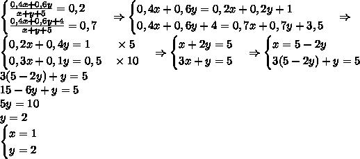 \begin{cases}\frac{0,4x+0,6y}{x+y+5}=0,2\\\frac{0,4x+0,6y+4}{x+y+5}=0,7\end{cases}\Rightarrow\begin{cases}0,4x+0,6y=0,2x+0,2y+1\\0,4x+0,6y+4=0,7x+0,7y+3,5\end{cases}\Rightarrow\\\begin{cases}0,2x+0,4y=1\quad\;\;\;\;\times5\\0,3x+0,1y=0,5\quad\times10\end{cases}\Rightarrow\begin{cases}x+2y=5\\3x+y=5\end{cases}\Rightarrow\begin{cases}x=5-2y\\3(5-2y)+y=5\end{cases}\\3(5-2y)+y=5\\15-6y+y=5\\5y=10\\y=2\\\begin{cases}x=1\\y=2\end{cases}