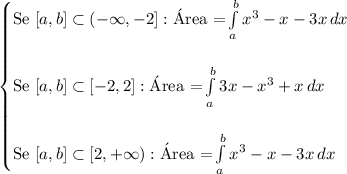 \begin{cases} \text{Se }[a,b]\subset(-\infty,-2]:\text{\'Area =}\int\limits_a^b x^3-x-3x\,dx \\\\ \text{Se }[a,b]\subset[-2,2]:\text{\'Area =}\int\limits_a^b 3x-x^3+x\,dx \\\\ \text{Se }[a,b]\subset[2,+\infty):\text{\'Area =}\int\limits_a^b x^3-x-3x\,dx \end{cases}