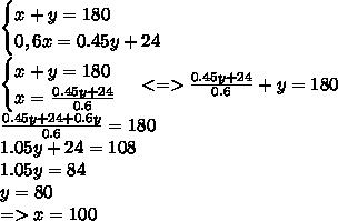 \begin{cases} x + y = 180\\0,6x = 0.45y + 24 \end{cases}\\ \begin{cases} x + y = 180\\x = \frac{0.45y + 24}{0.6} \end{cases} <=> \frac{0.45y + 24}{0.6} + y = 180\\ \frac{0.45y + 24 + 0.6y}{0.6} = 180\\ 1.05y + 24 = 108\\ 1.05y = 84\\ y = 80\\ => x = 100