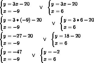 \begin{cases} y=3x-20 \\ x=-9 \end{cases}\ \ \vee \ \ \begin{cases} y=3x-20 \\x=6 \end{cases}\\ \\ \begin{cases} y=3*(-9)-20 \\ x=-9 \end{cases}\ \ \vee \ \ \begin{cases} y=3*6-20 \\x=6 \end{cases}\\ \\ \begin{cases} y=-27-20 \\ x=-9 \end{cases}\ \ \vee \ \ \begin{cases} y=18-20 \\x=6 \end{cases}\\ \\ \begin{cases} y=-47 \\ x=-9 \end{cases}\ \ \vee \ \ \begin{cases} y=-2\\x=6 \end{cases}