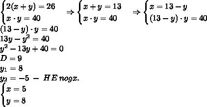 \begin{cases}2(x+y)=26\\x\cdot y=40\end{cases}\Rightarrow\begin{cases}x+y=13\\x\cdot y=40\end{cases}\Rightarrow\begin{cases}x=13-y\\(13-y)\cdot y=40\end{cases}\\(13-y)\cdot y=40\\13y-y^2=40\\y^2-13y+40=0\\D=9\\y_1=8\\y_2=-5\;-\;HE\;nogx.\\\begin{cases}x=5\\y=8\end{cases}