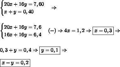 \begin{cases}20x + 16y = 7,60\\x +   y = 0,40\end{cases}\Rightarrow\\\\\\\begin{cases}20x + 16y = 7,6\\16x + 16y = 6,4\end{cases}(-)\Rightarrow4x = 1,2 \Rightarrow \boxed{x = 0,3}\Rightarrow\\\\\\0,3+y=0,4\Rightarrow \boxed{y = 0,1}\Rightarrow\\\\\boxed{x-y=0,2}