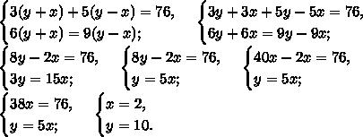 /begin{cases}3(y+x)+5(y-x)=76,// 6(y+x)=9(y-x);/end{cases}/,/begin{cases}3y+3x+5y-5x=76,// 6y+6x=9y-9x;/end{cases}// /begin{cases}8y-2x=76,// 3y=15x;/end{cases}/,/begin{cases}8y-2x=76,// y=5x;/end{cases}/,/begin{cases}40x-2x=76,// y=5x;/end{cases}// /begin{cases}38x=76,// y=5x;/end{cases}/,/begin{cases}x=2,// y=10./end{cases}