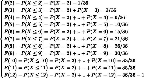 \begin{cases}F(2)=P(X\leq2)=P(X=2)=1/36\\F(3)=P(X\leq3)=P(X=2)+P(X=3)=3/36\\F(4)=P(X\leq4)=P(X=2)+..+P(X=4)=6/36\\F(5)=P(X\leq5)=P(X=2)+..+P(X=5)=10/36\\F(6)=P(X\leq6)=P(X=2)+..+P(X=6)=15/36\\F(7)=P(X\leq7)=P(X=2)+..+P(X=7)=21/36\\F(8)=P(X\leq8)=P(X=2)+..+P(X=8)=26/36\\F(9)=P(X\leq9)=P(X=2)+..+P(X=9)=30/36\\F(10)=P(X\leq10)=P(X=2)+..+P(X=10)=33/36\\F(11)=P(X\leq11)=P(X=2)+..+P(X=11)=35/36\\F(12)=P(X\leq12)=P(X=2)+..+P(X=12)=36/36=1\end{cases}