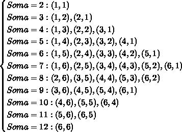 \begin{cases}Soma=2: (1,1)\\Soma=3: (1,2),(2,1)\\Soma=4: (1,3),(2,2),(3,1)\\Soma=5: (1,4),(2,3),(3,2),(4,1)\\Soma=6: (1,5),(2,4),(3,3),(4,2),(5,1)\\Soma=7: (1,6),(2,5),(3,4),(4,3),(5,2),(6,1)\\Soma=8: (2,6),(3,5),(4,4),(5,3),(6,2)\\Soma=9: (3,6),(4,5),(5,4),(6,1)\\Soma=10: (4,6),(5,5),(6,4)\\Soma=11: (5,6),(6,5)\\Soma=12: (6,6)\end{cases}