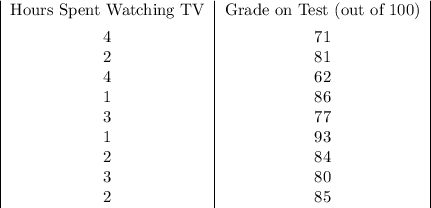 \begin{center}