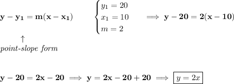 \bf y-{{ y_1}}={{ m}}(x-{{ x_1}})\qquad \begin{array}{llll}\begin{cases}y_1=20\\x_1=10\\m=2\end{cases}\\\end{array}\implies y-20=2(x-10)\\\left. \qquad   \right. \uparrow\\\textit{point-slope form}\\\\\\y-20=2x-20\implies y=2x-20+20\implies \boxed{y = 2x}