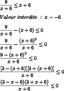 \dfrac{9}{x+6}\le x+6\\\\Valeur\ interdite\ :\ x = -6\\\\\dfrac{9}{x+6}-(x+6)\le0\\\\\dfrac{9}{x+6}-\dfrac{(x+6)^2}{x+6}\le0\\\\\dfrac{9-(x+6)^2}{x+6}\le0\\\\\dfrac{[3-(x+6)][3+(x+6)]}{x+6}\le0\\\\\dfrac{(3-x-6)(3+x+6)}{x+6}\le0