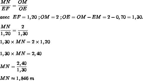 \dfrac{MN}{EF}=\dfrac{OM}{OE}\\\\avec\ \ EF=1,20\ ; OM = 2\ ; OE = OM - EM = 2 - 0,70 = 1,30.\\\\\dfrac{MN}{1,20}=\dfrac{2}{1,30}\\\\1,30\times MN=2\times1,20\\\\1,30\times MN=2,40\\\\MN=\dfrac{2,40}{1,30}\\\\MN\approx 1,846\ m