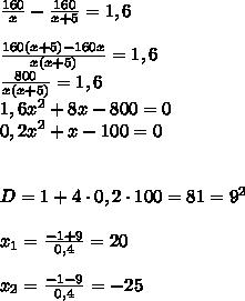 \frac{160}{x}-\frac{160}{x+5}=1,6\\\\ \frac{160(x+5)-160x}{x(x+5)}=1,6\\\ \frac{800}{x(x+5)}=1,6\\\ 1,6x^2+8x-800=0\\\ 0,2x^2+x-100=0\\\\\\ D=1+4\cdot 0,2\cdot 100=81=9^2\\\\ x_{1}=\frac{-1+9}{0,4}=20\\\\\ x_{2}=\frac{-1-9}{0,4}=-25