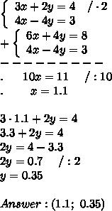\left\{\begin{array}{ccc}3x+2y=4&/\cdot2\\4x-4y=3\end{array}\right\\+\left\{\begin{array}{ccc}6x+4y=8\\4x-4y=3\end{array}\right\\---------\\.\ \ \ \ \ 10x=11\ \ \ \ /:10\\.\ \ \ \ \ \ \ x=1.1\\\\3\cdot1.1+2y=4\\3.3+2y=4\\2y=4-3.3\\2y=0.7\ \ \ \ /:2\\y=0.35\\\\Answer:(1.1;\ 0.35)