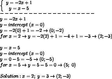 \left\{\begin{array}{ccc}y=-2x+1\\y=x-5\end{array}\right\\--------------------\\y=-2x+1\\y-intercept\ (x=0)\\y=-2(0)+1=-2\to(0;-2)\\for\ x=2\to y=-2(2)+1=-4+1=-3\to(2;-3)\\\\y=x-5\\y-intercept\ (x=0)\\y=0-5=-5\to(0;-5)\\for\ x=5\to y=5-5=0\to(5;\ 0)\\\\Solution:x=2;\ y=3\to(2;-3)