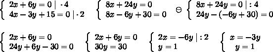 \left\{\begin{array}{l}2x+6y=0\; |\; \cdot 4\4x-3y+15=0\; |\cdot 2\end{array}\right\; \; \left\{\begin{array}{l}8x+24y=0\8x-6y+30=0\end{array}\right\; \ominus \; \left\{\begin{array}{l}8x+24y=0\; |:4\24y-(-6y+30)=0\end{array}\right\\\\left\{\begin{array}{l}2x+6y=0\24y+6y-30=0\end{array}\right\; \; \left\{\begin{array}{l}2x+6y=0\30y=30\end{array}\right\; \; \left\{\begin{array}{l}2x=-6y\; |:2\y=1\end{array}\right\; \; \left\{\begin{array}{ccc}x=-3y\y=1\end{array}\right