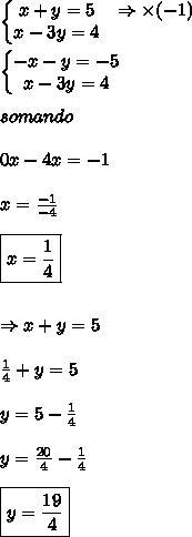 \left\{\begin{matrix}x+y=5 & \Rightarrow \times (-1) \\ x-3y=4 & \end{matrix}\right.\\\\\left\{\begin{matrix}-x-y=-5 & \\ x-3y=4 & \end{matrix}\right.\\\\somando\\\\0x-4x = -1\\\\x = \frac{-1}{-4}\\\\\boxed{x = \frac{1}{4}}\\\\\\\Rightarrow x+y = 5\\\\\frac{1}{4}+y = 5\\\\y = 5-\frac{1}{4}\\\\y = \frac{20}{4}-\frac{1}{4}\\\\\boxed{y = \frac{19}{4}}