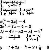 \left \{ {{ log_{4}x+ log_{4}y=1 } \atop {y-2x=7}} \right. \\ \left \{ {{ log_{4} xy=1} \atop {y=7+2x}} \right. \left \{ {{xy=4^1} \atop {y=7+2x}} \right. \\ \\ x(7+2x)=4 \\ 2x^2+7x-4=0 \\ D=49+32=81=9^2 \\ x= \frac{-7+-9}{4}= \left \{ {{ x_{1} =-4} \atop { x_{2} = \frac{1}{2} }} \right. \\  \\ y=7+2x=7+2 *\frac{1}{2} =8