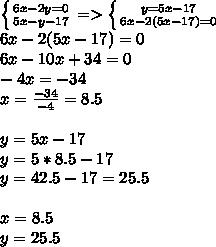 \left \{ {{6x-2y=0} \atop {5x-y-17}} \right. => \left \{ {{y=5x-17} \atop {6x-2(5x-17)=0}} \right.\\ 6x-2(5x-17)=0 \\ 6x-10x+34=0 \\ -4x=-34 \\ x=\frac{-34}{-4}=8.5 \\ \\ y=5x-17 \\ y=5*8.5-17 \\ y=42.5-17=25.5 \\ \\ x=8.5 \\ y=25.5
