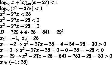 \log_{28}x+\log_{28}(x-27)<1\\ \log_{28}(x^2-27x)<1\\ x^2-27x<28\\ x^2-27x-28<0\\ x^2-27x-28=0\\ D=729+4\cdot28=841=29^2\\ x_1=-1,\;x_2=28\\ x=-2\Rightarrow x^2-27x-28=4+54-28=30>0\\ x=0\Rightarrow x^2-27x-28=0-0-28=-28<0\\ x=29\Rightarrow x^2-27x-28=841-783-28=30>0\\ x\in(-1;\;28)
