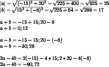 |a|=\sqrt{(-15)^2+20^2}=\sqrt{225+400}=\sqrt{625}=25\|b|=\sqrt{15^2+(-8)^2}=\sqrt{225+64}=\sqrt{289}=17\\a+b={-15+15;20-8}\a+b={0;12}\\a-b={-15-15; 20-(-8)}\a-b={-30;28}\\2a-4b={2(-15)-4*15;2*20-4(-8)}\2a-4b={-90;72}