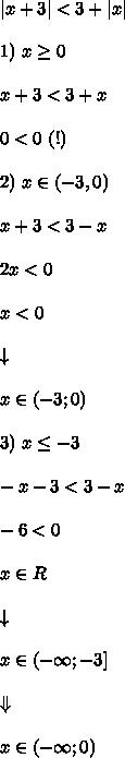x+3< 3 + x 1)  x geq 0 x + 3 < 3 + x 0 < 0  (!) 2)  x in (-3,0) x + 3 < 3 - x 2x < 0 x < 0 downarrow x in (-3; 0) 3)  x leq -3 -x - 3 < 3 - x -6 < 0 x in R downarrow x in (-infty; -3 Downarrow x in (-infty; 0)