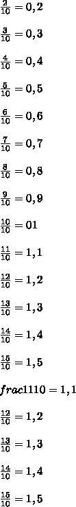 \frac{2}{10} = 0,2 \\  \\  \frac{3}{10} = 0,3 \\  \\  \frac{4}{10} =0,4 \\  \\  \frac{5}{10}=0,5 \\  \\  \frac{6}{10}  =0,6 \\  \\  \frac{7}{10}= 0,7 \\  \\  \frac{8}{10}= 0,8  \\  \\  \frac{9}{10} = 0,9 \\  \\  \frac{10}{10} = 01\\  \\  \frac{11}{10} =1,1 \\  \\  \frac{12}{10}=1,2 \\  \\  \frac{13}{10}  =1,3 \\  \\  \frac{14}{10}= 1,4 \\  \\  \frac{15}{10}= 1,5 \\  \\ frac{11}{10} =1,1 \\  \\  \frac{12}{10}=1,2 \\  \\  \frac{13}{10}  =1,3 \\  \\  \frac{14}{10}= 1,4 \\  \\  \frac{15}{10}= 1,5