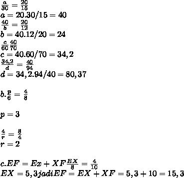\frac{a}{30}= \frac{20}{15} \\ a=20.30/15 = 40 \\  \frac{40}{b}= \frac{20}{12} \\ b=40.12/20 = 24 \\  \frac{c}{60} \frac{40}{70} \\ c=40.60/70=34,2 \\  \frac{34,2}{d} = \frac{40}{94} \\ d=34,2.94/40=80,37 \\  \\ b.  \frac{p}{6}= \frac{4}{8} \\  \\ p=3 \\  \\  \frac{4}{r} = \frac{8}{4} \\ r=2 \\  \\ c.EF=Ex+XF \frac{EX}{8}= \frac{4}{10} \\ EX=5,3jadi EF=EX+XF=5,3+10=15,3