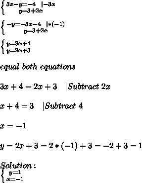 \left \{ {{3x-y=-4\ \ |-3x} \atop {y=3+2x}} \right. \\\\  \left \{ {{-y=-3x-4\ \ |*(-1)} \atop {y=3+2x}} \right.\\\\\left \{ {{y=3x+4} \atop {y=2x+3}} \right.\\\\ equal\ both\ equations\\\\3x+4=2x+3\ \ \ |Subtract\ 2x\\\\x+4=3\ \ \ |Subtract\ 4\\\\x=-1\\\\y=2x+3=2*(-1)+3=-2+3=1\\\\Solution:\\ \left \{ {{y=1} \atop {x=-1}} \right.