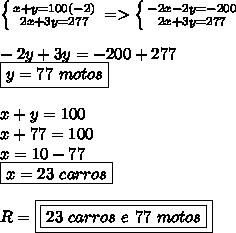 \left \{ {{x+y=100(-2)} \atop {2x+3y=277}} \right.=> \left \{ {{-2x-2y=-200} \atop {2x+3y=277}} \right.\\\\-2y+3y=-200+277\\\boxed{y=77\ motos}\\\\x+y=100\\x+77=100\\x=10-77\\\boxed{x=23\ carros}\\\\R=\boxed{\boxed{23\ carros\ e\ 77\ motos}}