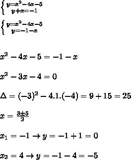\left \{ {{y=x^2-4x-5} \atop {y+x=-1}} \right. \\\\ \left \{ {{y=x^2-4x-5} \atop {y=-1-x}} \right. \\\\\\x^2-4x-5=-1-x\\\\x^2-3x-4=0\\\\\Delta=(-3)^2-4.1.(-4)=9+15=25\\\\x=\frac{3 \pm5}{2}\\\\x_1=-1 \rightarrow y=-1+1=0\\\\x_2=4 \rightarrow y=-1-4=-5