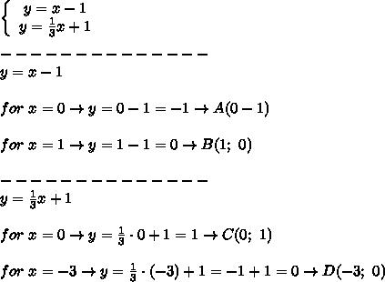 \left\{\begin{array}{ccc}y=x-1\\y=\frac{1}{3}x+1\end{array}\right\\\\--------------\\y=x-1\\\\for\ x=0\to y=0-1=-1\to A(0-1)\\\\for\ x=1\to y=1-1=0\to B(1;\ 0)\\\\--------------\\y=\frac{1}{3}x+1\\\\for\ x=0\to y=\frac{1}{3}\cdot0+1=1\to C(0;\ 1)\\\\for\ x=-3\to y=\frac{1}{3}\cdot(-3)+1=-1+1=0\to D(-3;\ 0)