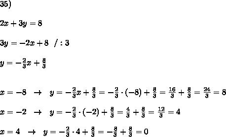 35)\\\\ 2x +3y = 8 \\ \\ 3y=-2x +8\ \ /:3\\\\y= -\frac{ 2}{3}x + \frac{8}{3} \\ \\ \\x=-8 \ \  \to \ \ y=-\frac{ 2}{3}x + \frac{8}{3}=-\frac{ 2}{3} \cdot (-8) + \frac{8}{3} =\frac{ 16}{3} + \frac{8}{3}=\frac{24}{3}=8\\\\x=-2\ \ \to \ \ y=-\frac{ 2}{3} \cdot (-2) + \frac{8}{3} =\frac{ 4}{3} + \frac{8}{3}=\frac{12}{3}=4\\\\x=4\ \ \to \ \ y=-\frac{ 2}{3} \cdot 4 + \frac{8}{3} =-\frac{ 8}{3} + \frac{8}{3}=0