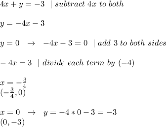 4x+y=-3\ \  \ subtract\ 4x\ to\ both\sides \\\\y=-4x-3\\\\y=0\ \ \to\ \ -4x-3=0\ \    \ add\ 3\ to\ both\ sides\\\\-4x=3\ \   \ divide \ each \ term \ by \ (-4) \\\\x=-\frac{3}{4}\\(-\frac{3}{4},0)\\\\ x=0\ \ \to\ \ y=-4*0-3=-3\\(0,-3)