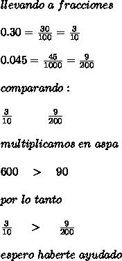 llevando \ a \ fracciones \\\\ 0.30=\frac{30}{100}=\frac{3}{10} \\\\ 0.045=\frac{45}{1000}=\frac{9}{200} \\\\ comparando:\\\\ \frac{3}{10} \ \ \ \ \ \ \ \ \ \frac{9}{200} \\\\ multiplicamos \ en \ aspa \\\\ 600 \ \ \ > \ \ \ 90 \\\\ por \ lo \ tanto \\\\ \frac{3}{10} \ \ \ \ >\ \ \ \ \frac{9}{200} \\\\ espero \ haberte \ ayudado