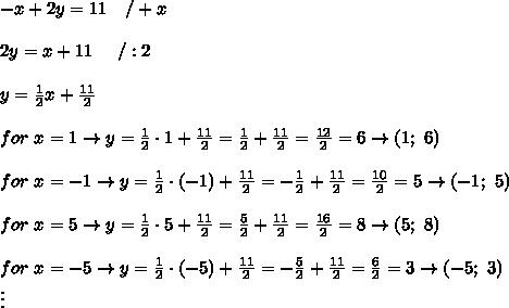 -x+2y=11\ \ \ /+x\\\\2y=x+11\ \ \ \ /:2\\\\y=\frac{1}{2}x+\frac{11}{2}\\\\for\ x=1\to y=\frac{1}{2}\cdot1+\frac{11}{2}=\frac{1}{2}+\frac{11}{2}=\frac{12}{2}=6\to(1;\ 6)\\\\for\ x=-1\to y=\frac{1}{2}\cdot(-1)+\frac{11}{2}=-\frac{1}{2}+\frac{11}{2}=\frac{10}{2}=5\to(-1;\ 5)\\\\for\ x=5\to y=\frac{1}{2}\cdot5+\frac{11}{2}=\frac{5}{2}+\frac{11}{2}=\frac{16}{2}=8\to(5;\ 8)\\\\for\ x=-5\to y=\frac{1}{2}\cdot(-5)+\frac{11}{2}=-\frac{5}{2}+\frac{11}{2}=\frac{6}{2}=3\to(-5;\ 3)\\\vdots