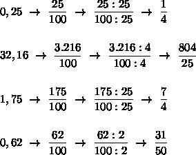 0,25~\to~\dfrac{25}{100}~\to~ \dfrac{25:25}{100:25}~\to~ \dfrac{1}{4}\\\\\\32,16~\to~ \dfrac{3.216}{100}~\to~ \dfrac{3.216:4}{100:4}~\to~ \dfrac{804}{25}\\\\\\1,75~\to~ \dfrac{175}{100}~\to~ \dfrac{175:25}{100:25}~\to~ \dfrac{7}{4}\\\\\\ 0,62~\to~ \dfrac{62}{100}~\to~ \dfrac{62:2}{100:2}~\to~ \dfrac{31}{50}