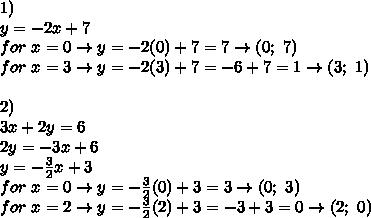 1)\\y=-2x+7\\for\ x=0\to y=-2(0)+7=7\to(0;\ 7)\\for\ x=3\to y=-2(3)+7=-6+7=1\to(3;\ 1)\\\\2)\\3x+2y=6\\2y=-3x+6\\y=-\frac{3}{2}x+3\\for\ x=0\to y=-\frac{3}{2}(0)+3=3\to(0;\ 3)\\for\ x=2\to y=-\frac{3}{2}(2)+3=-3+3=0\to(2;\ 0)