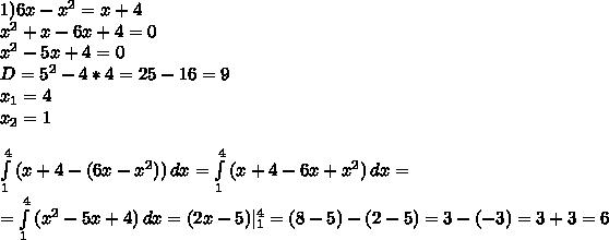 1) 6x-x^2=x+4\\x^2+x-6x+4=0\\x^2-5x+4=0\\D=5^2-4*4=25-16=9\\x_1=4\\x_2=1\\\\ \int\limits^4_1 {(x+4-(6x-x^2))} \, dx = \int\limits^4_1 {(x+4-6x+x^2)} \, dx =\\=\int\limits^4_1 {(x^2-5x+4)} \, dx =(2x-5)|^4_1=(8-5)-(2-5)=3-(-3)=3+3=6