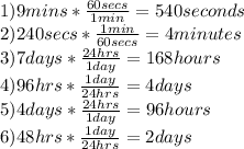 1)9mins* \frac{60secs}{1min} =540 seconds \\ 2)240 secs* \frac{1min}{60secs} =4minutes \\ 3)7days* \frac{24hrs}{1day} =168hours \\ 4)96hrs* \frac{1day}{24hrs} =4days \\ 5)4days* \frac{24hrs}{1day} =96 hours \\ 6)48hrs* \frac{1day}{24hrs} =2days