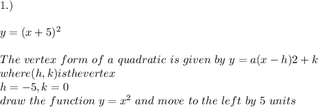 1.)\\\\y= (x+5)^2 \\ \\ The \ vertex \ form \ of \ a \ quadratic \ is \ given \ by \ y = a(x-h)2 + k \\ where (h, k) is the vertex \\h=-5 , k =0 \\ draw \ the \ function \ y = x ^ 2 \ and \ move \ to \ the \ left \ by \ 5 \ units