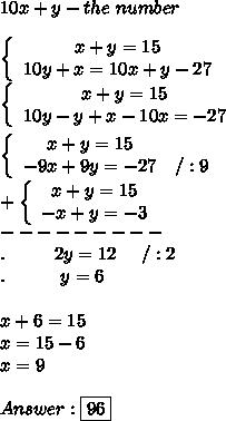 10x+y-the\ number\\\\  \left\{\begin{array}{ccc}x+y=15\\10y+x=10x+y-27\end{array}\right\\ \left\{\begin{array}{ccc}x+y=15\\10y-y+x-10x=-27\end{array}\right\\\\ \left\{\begin{array}{ccc}x+y=15\\-9x+9y=-27&/:9\end{array}\right\\+\left\{\begin{array}{ccc}x+y=15\\-x+y=-3\end{array}\right\\---------\\.\ \ \ \ \ \ \ \ 2y=12\ \ \ \ /:2\\.\ \ \ \ \ \ \ \ \ y=6\\\\x+6=15\\x=15-6\\x=9\\\\Answer:\boxed{96}
